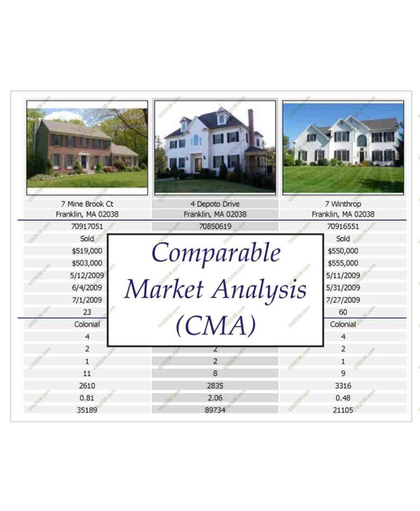 real estate comparable market analysis1