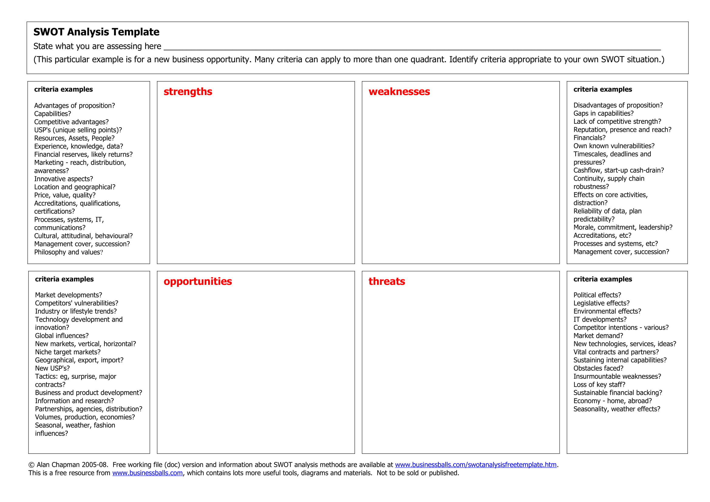 swot analysis chart template example 1
