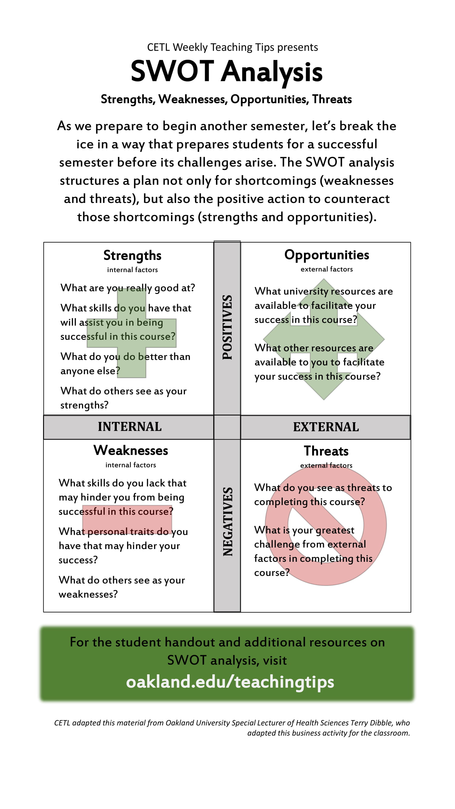 simple swot analysis chart example 1