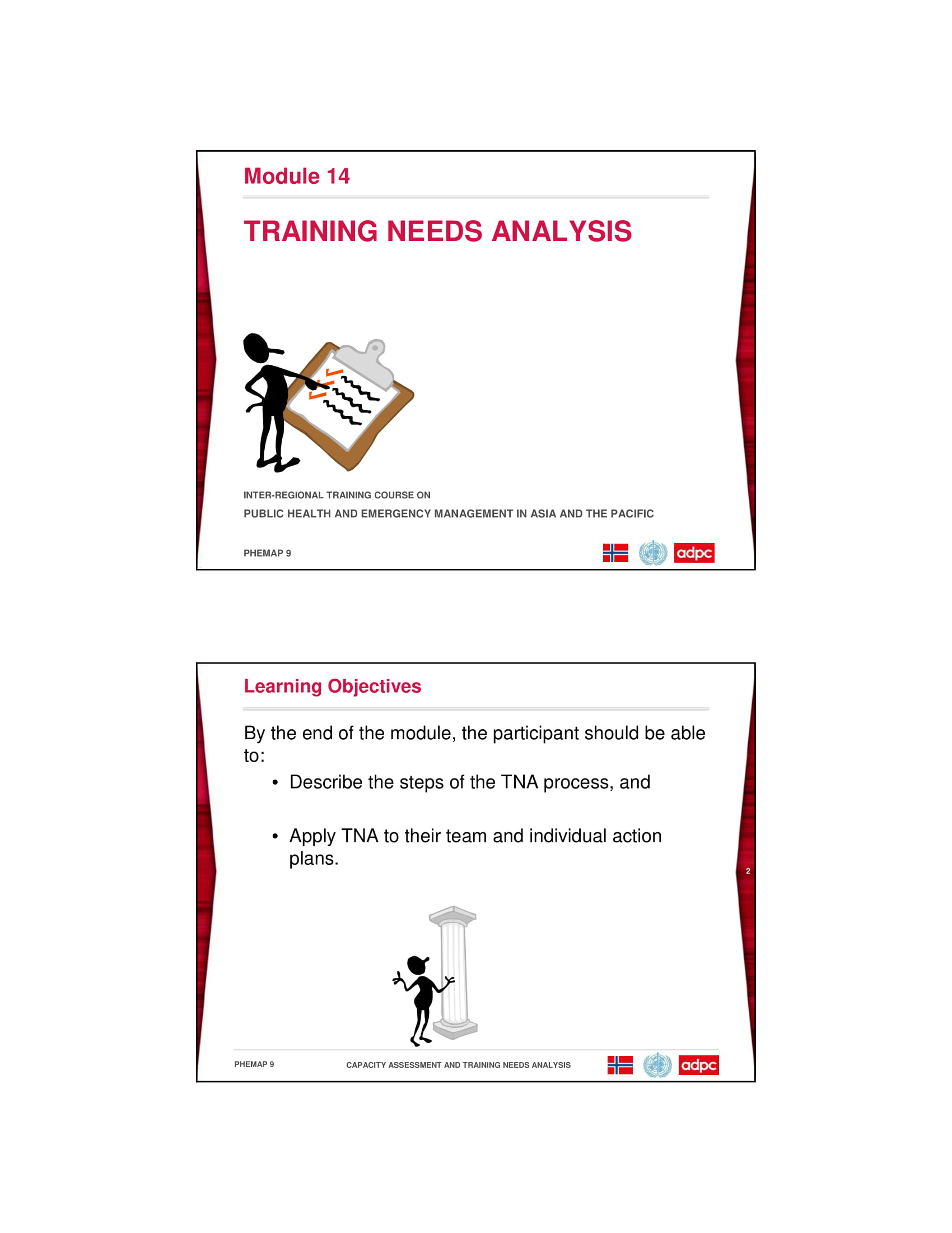 training gap and needs analysis module example 01