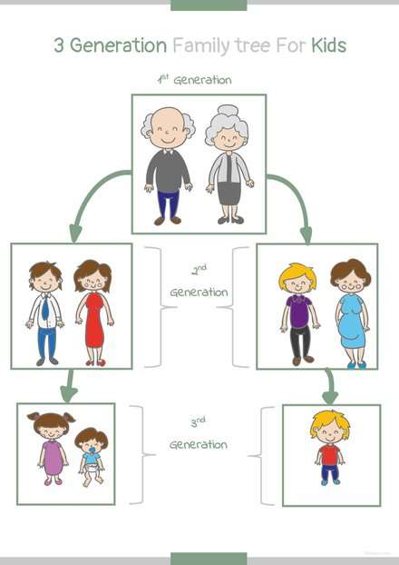 3 Generation Kid Family Tree