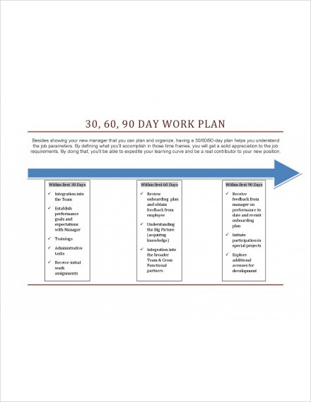 30 60 90 day sales work plan