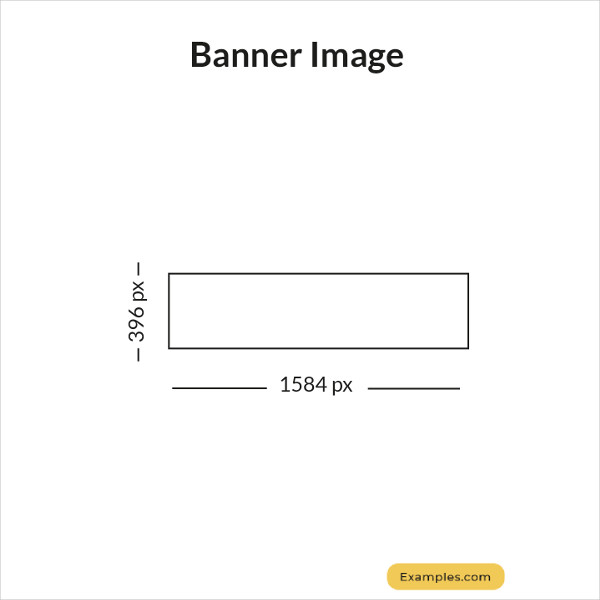 banner size