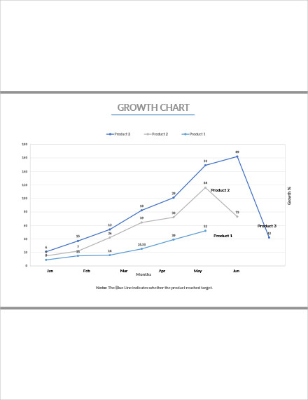business growth chart template1