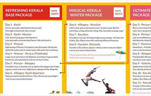 kerala package travel brochure1