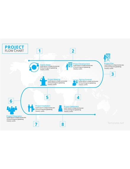 project flow chart