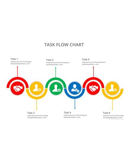 sample task flow chart