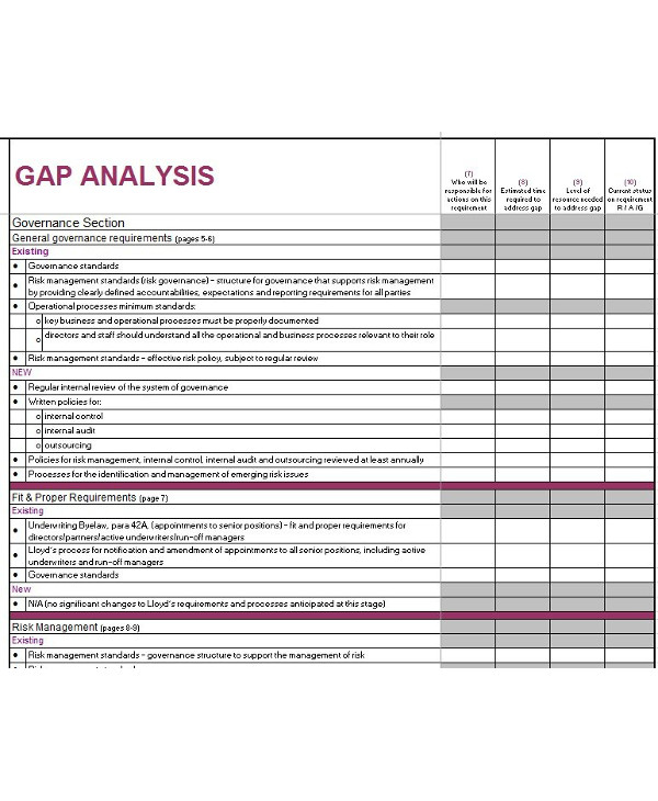 security gap analysis table template1