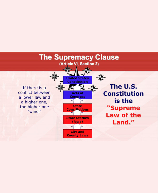 the supremacy clause of the united states2