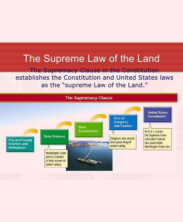 the supreme law of the land1
