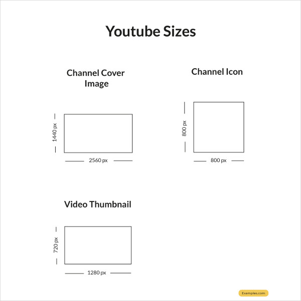 youtube sizes