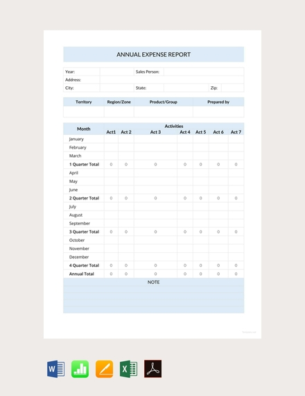 annual business sales expense report template