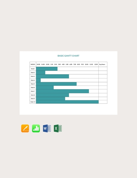 basic gantt chart template