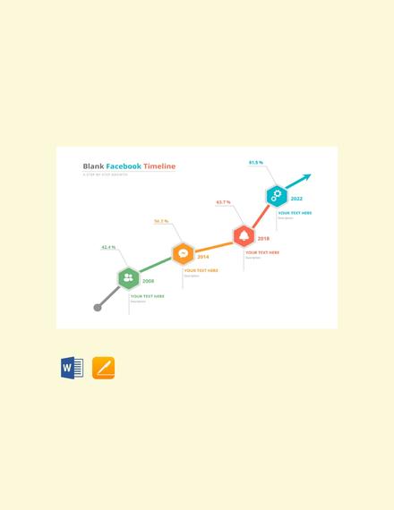 Blank Facebook Timeline Chart