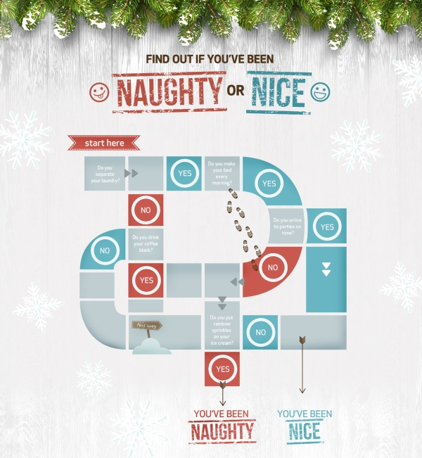 canon naughty or nice newsletter