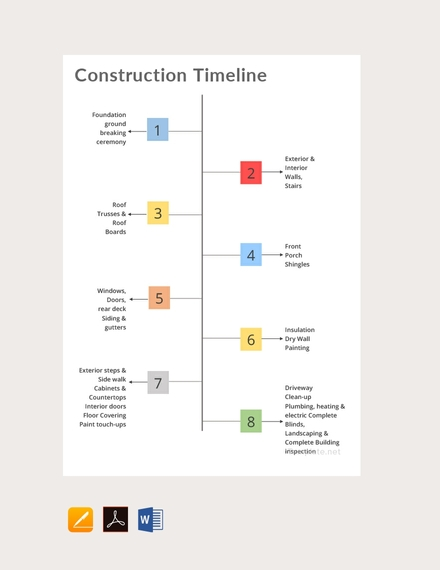 construction timeline chart