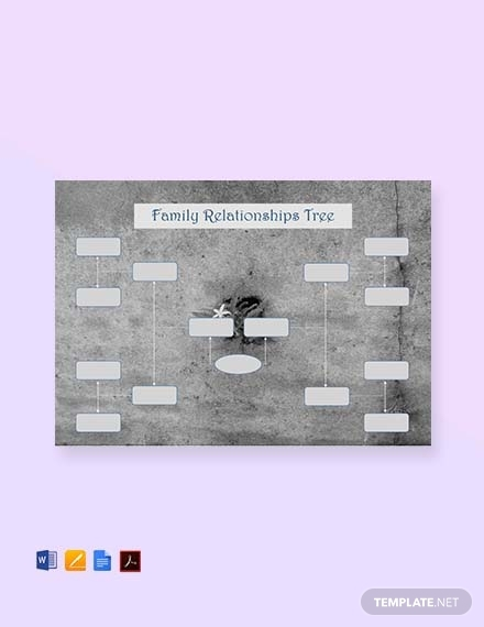 family relationships tree