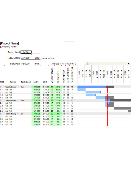 12+ Gantt Chart Examples, Templates In Word, Pages, Excel