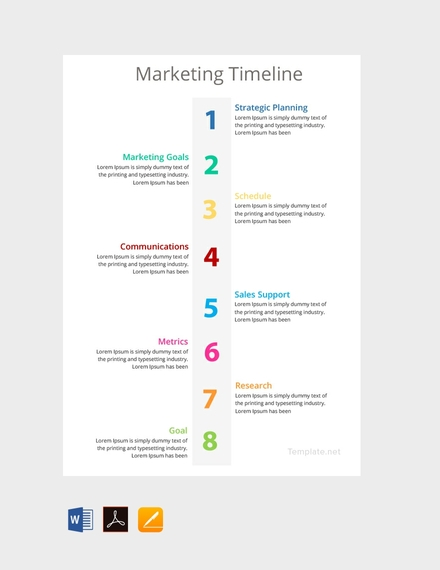 marketing timeline chart