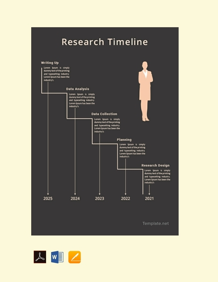 research timeline chart