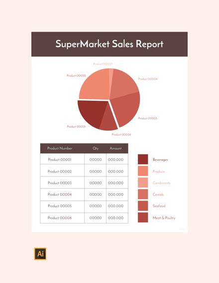 supermarket sales report