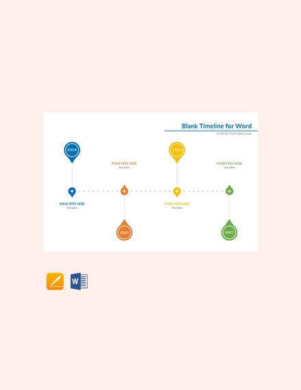 timeline chart design