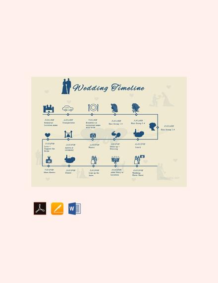 Wedding Timeline Chart