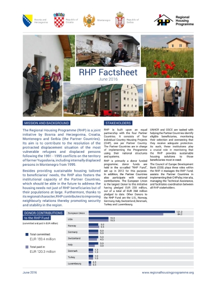 rhp fund fact sheet