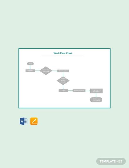 work flowchart example