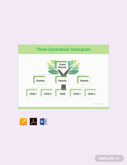 3 generation genogram