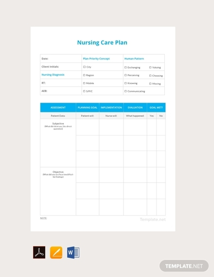 free nursing care plan sample