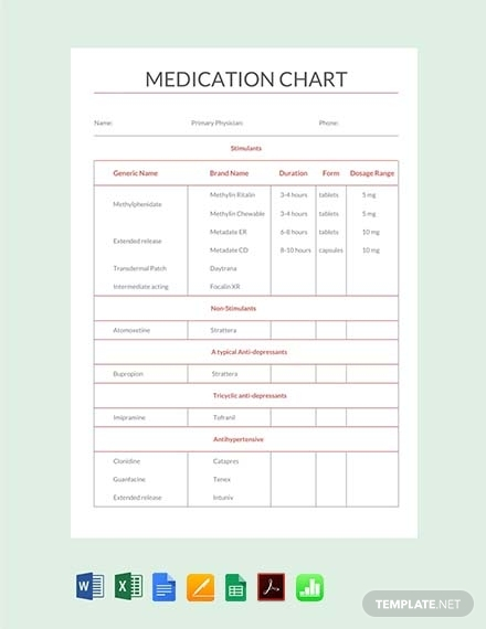 medication chart