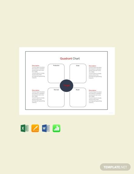 quadrant chart