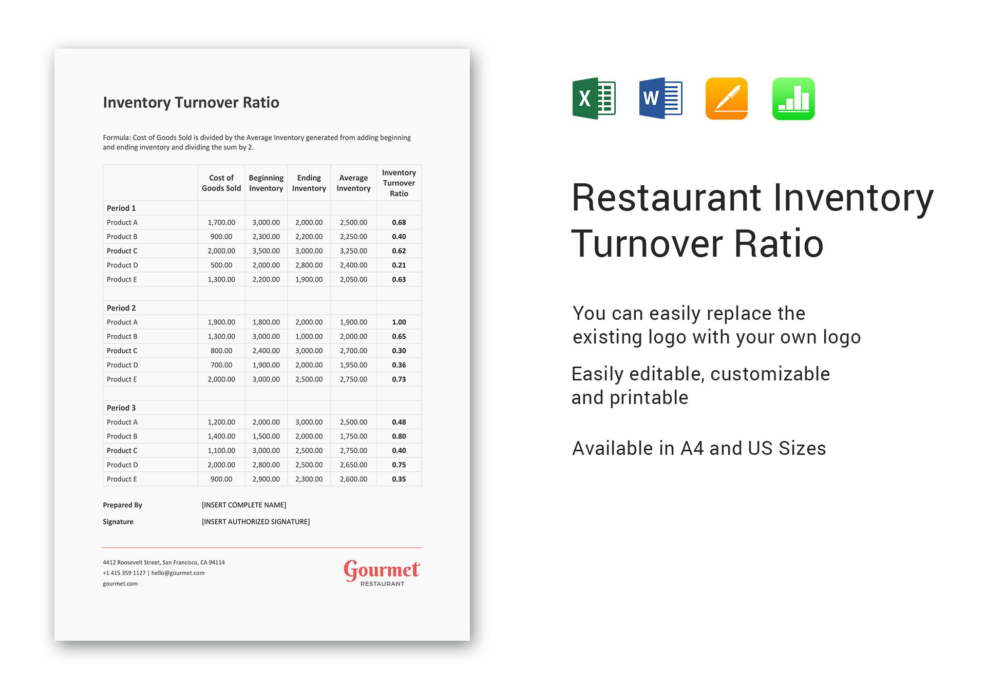 restaurant inventory turnover ratio