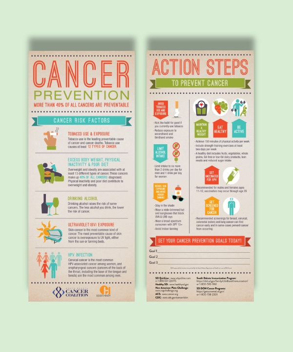 cancer prevention awareness rack card