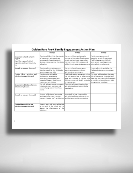 family engagement action plan1