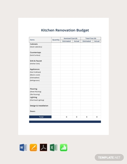 family kitchen renovation budget