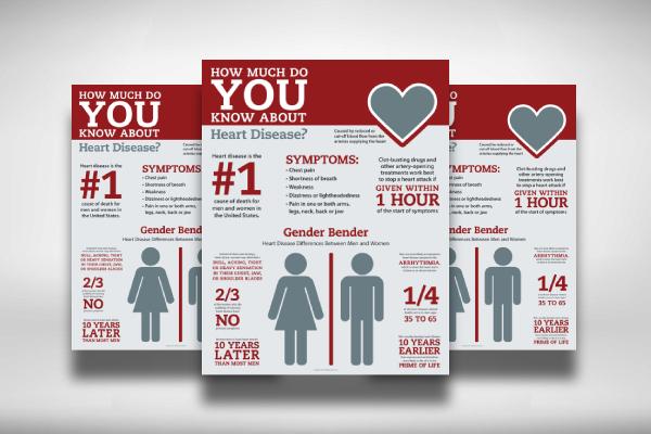 heart disease medical poster