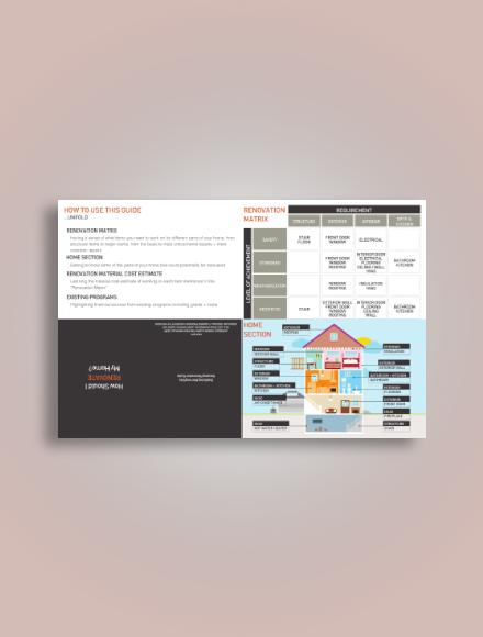 home renovation matrix