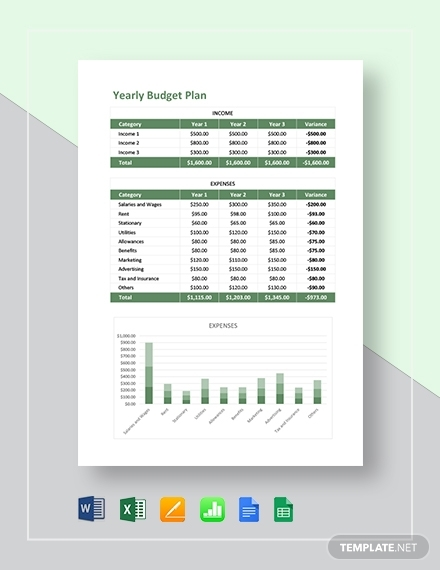 yearly family budget plan