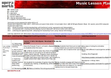 macbeth music lesson plan1