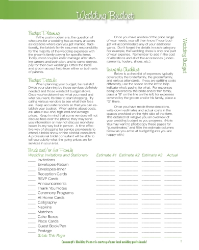 comprehensive wedding budget