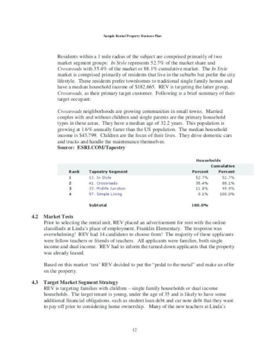 sample rental business plan