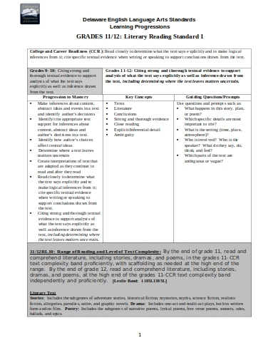grade11and12 lesson plan