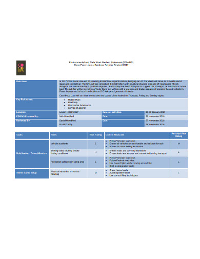 environmental safe work method statement