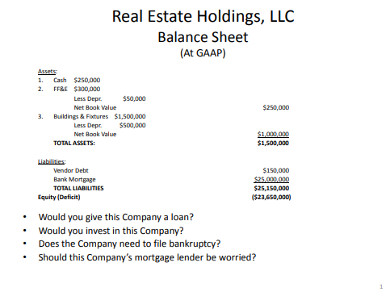 real estate holdings balance sheet