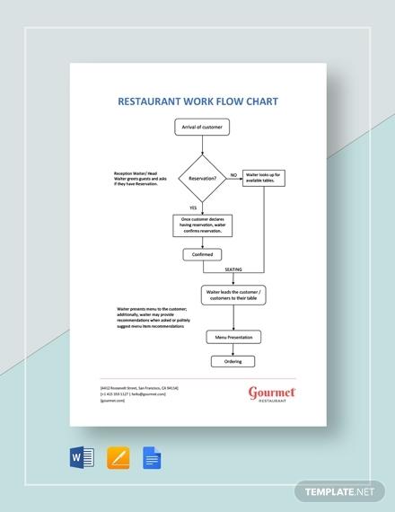restaurant workflow chart template