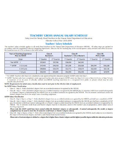 teachers gross annual salary schedule