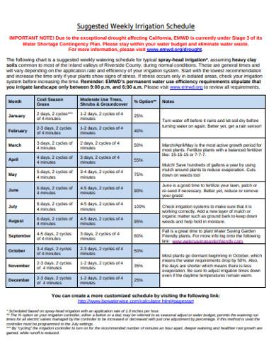 weekly irrigation schedule