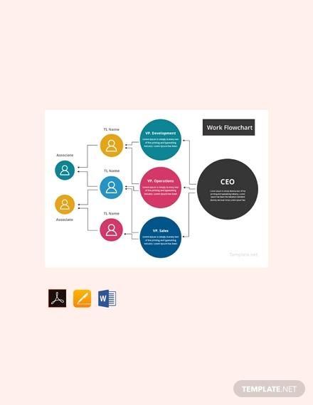 work flowchart template